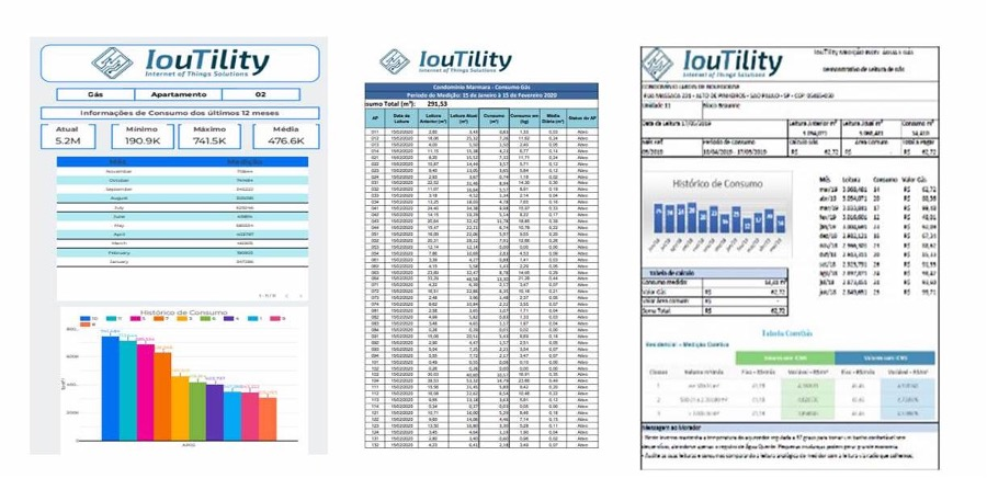 IouTility example reports