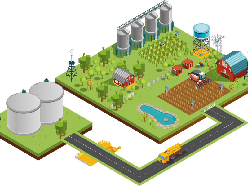 Agrusdata Farm for smart agriculture applications