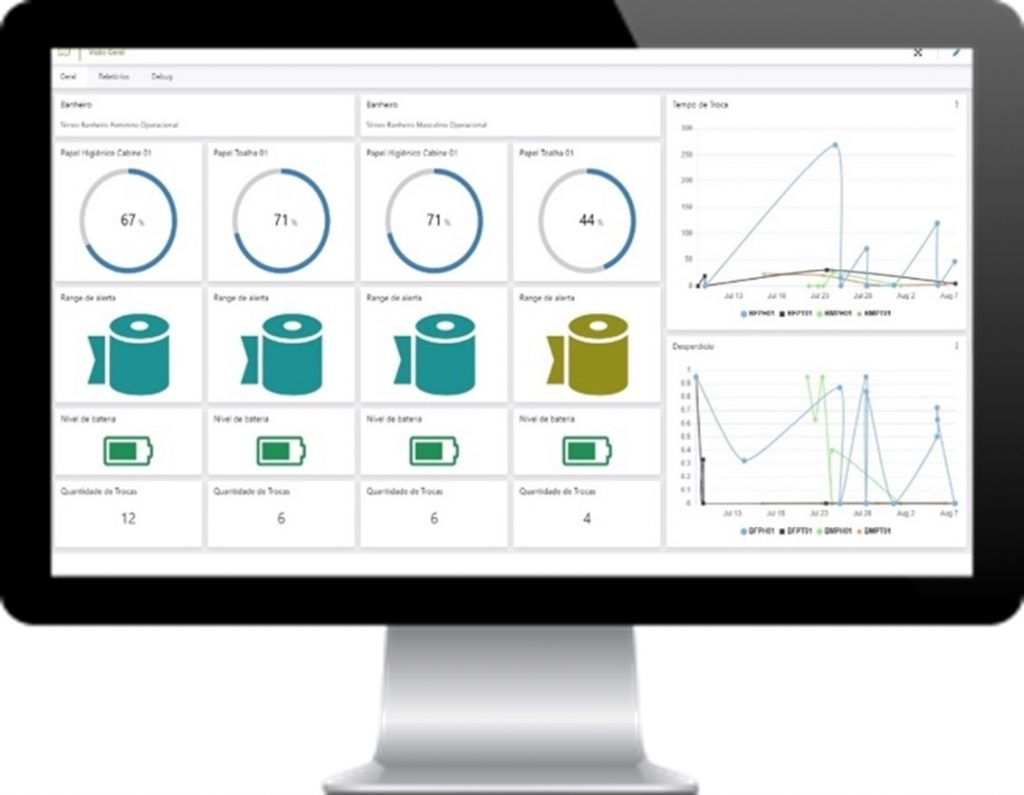 Tempel Technologies paper dashboard example