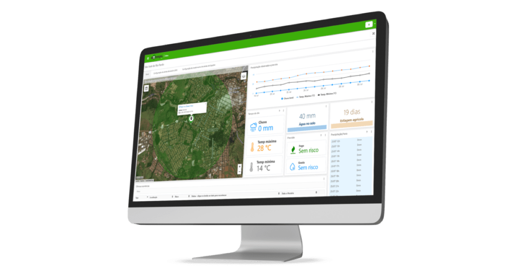 beautiful dashboards for smart agriculture with interconnected sensors