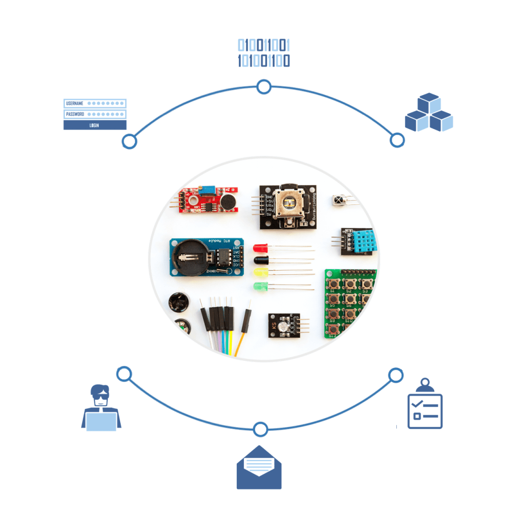 iot sensors connected to people and operations for digital transformation
